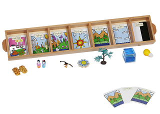 The 7 Days of Creation Sorting Activity